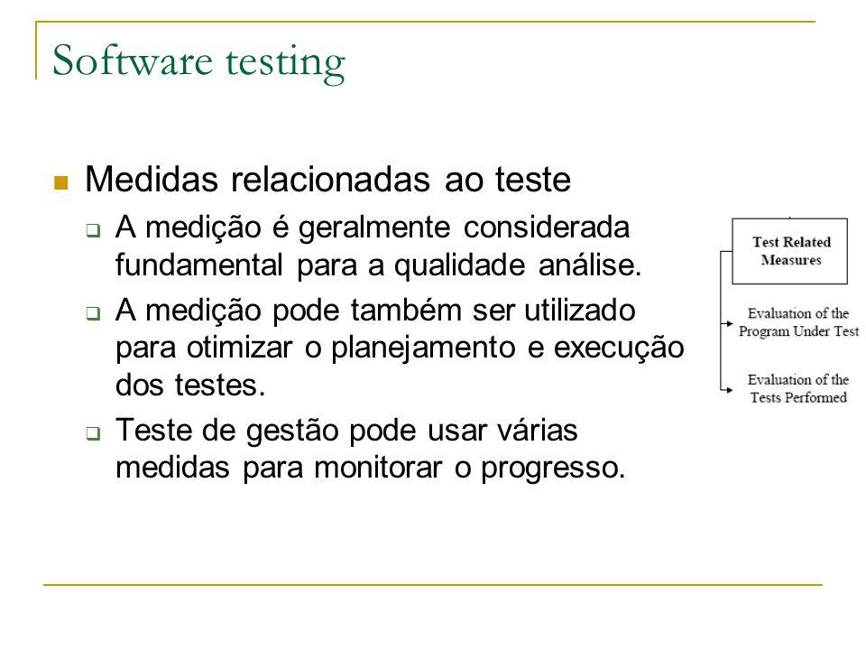 Software testing Medidas relacionadas ao teste