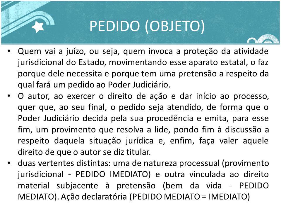 PEDIDO (OBJETO)