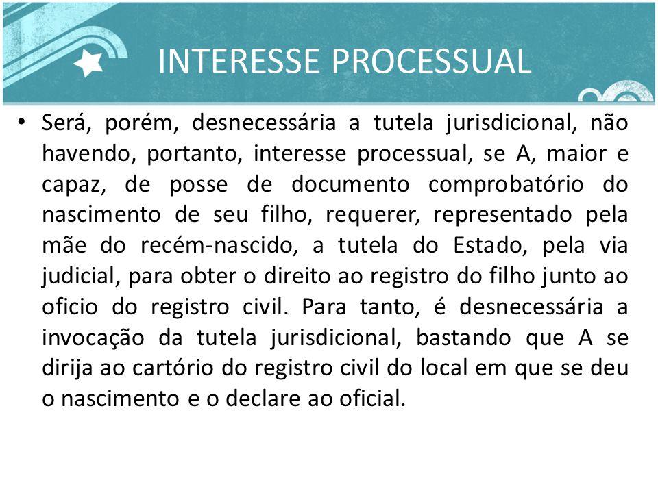 INTERESSE PROCESSUAL