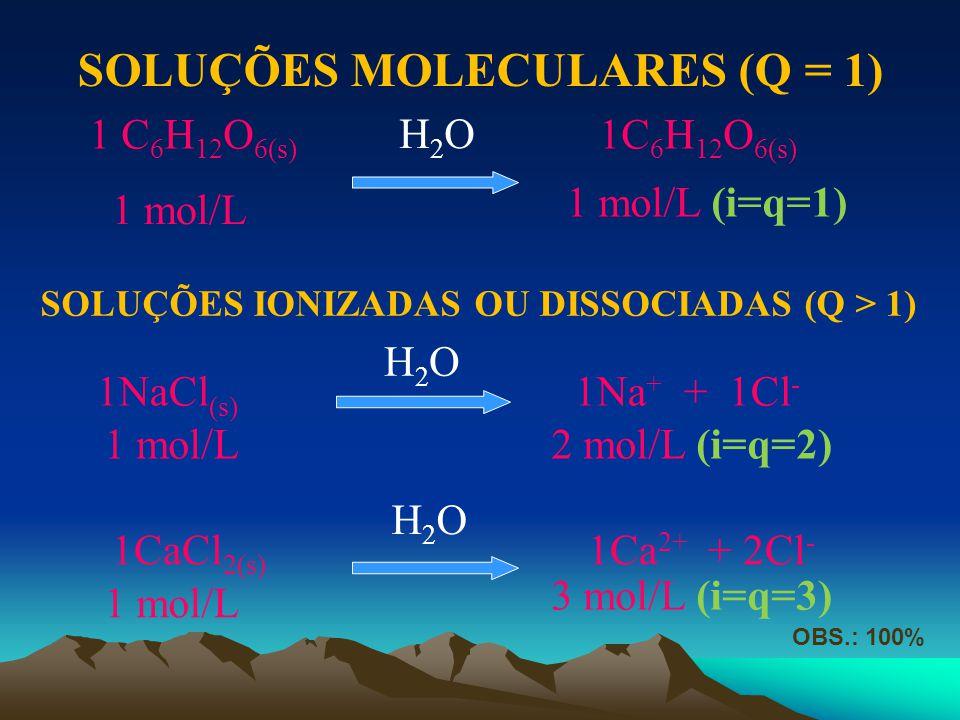 SOLUÇÕES MOLECULARES (Q = 1)