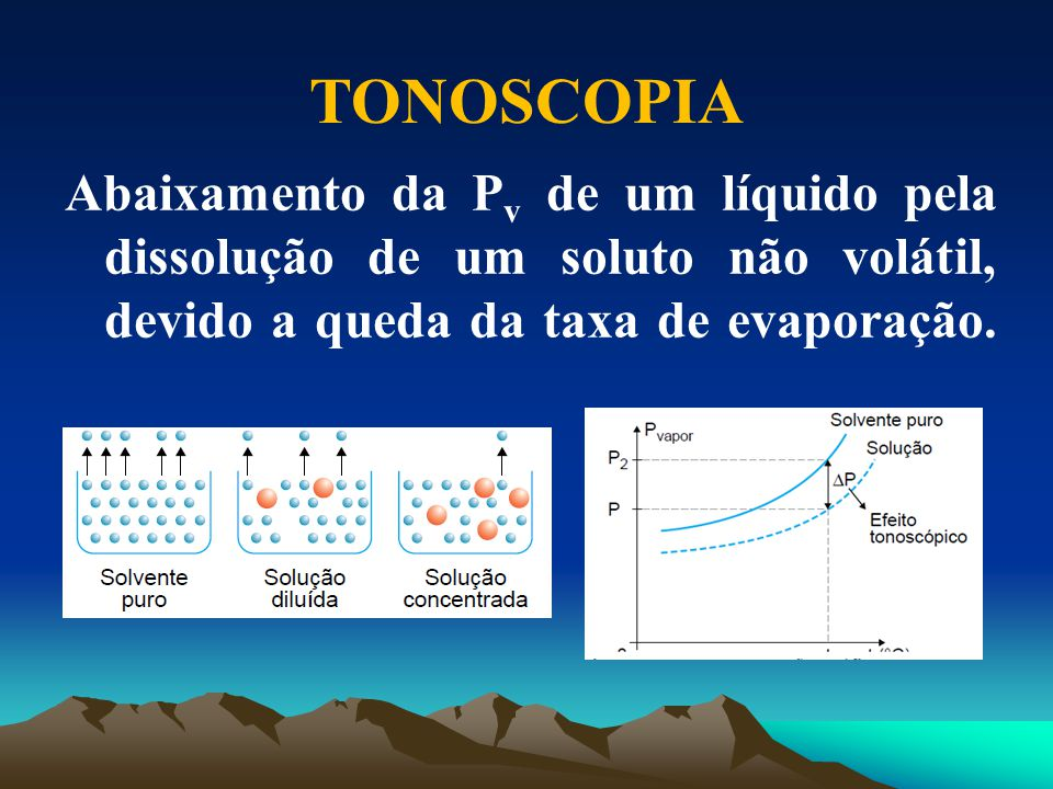 TONOSCOPIA Abaixamento da Pv de um líquido pela dissolução de um soluto não volátil, devido a queda da taxa de evaporação.