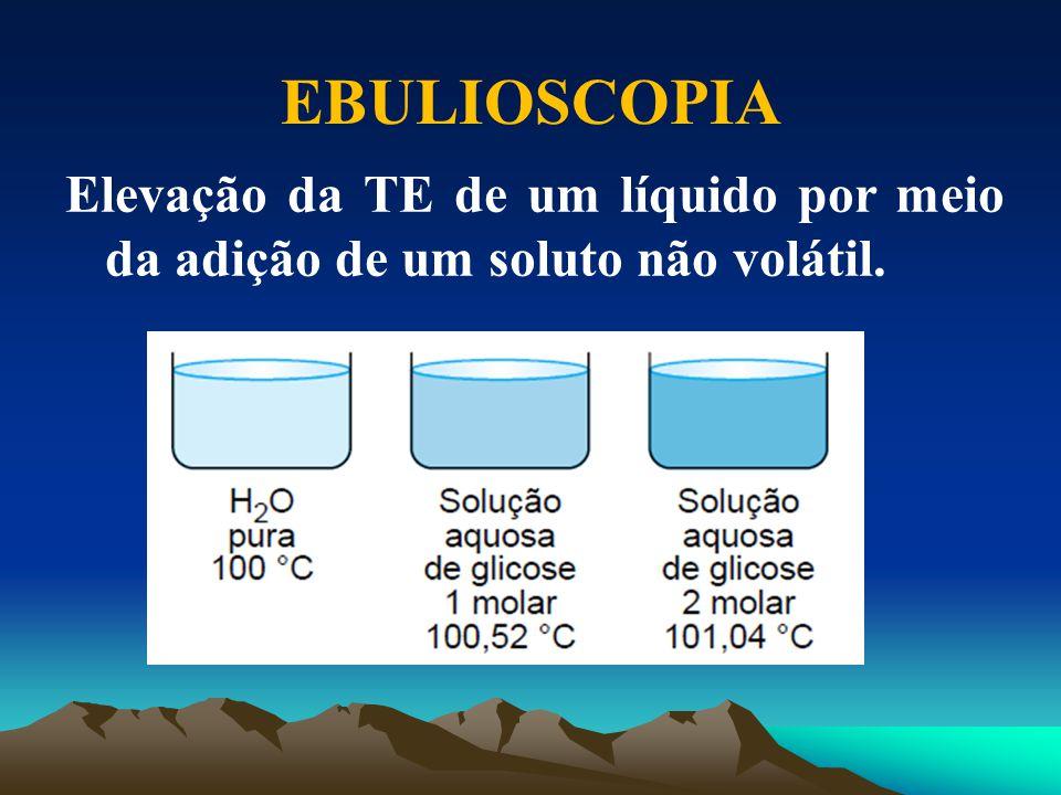 EBULIOSCOPIA Elevação da TE de um líquido por meio da adição de um soluto não volátil.