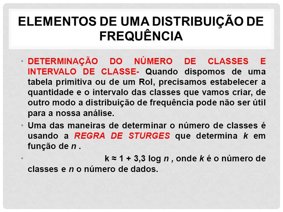 ELEMENTOS DE UMA DISTRIBUIÇÃO DE FREQUÊNCIA