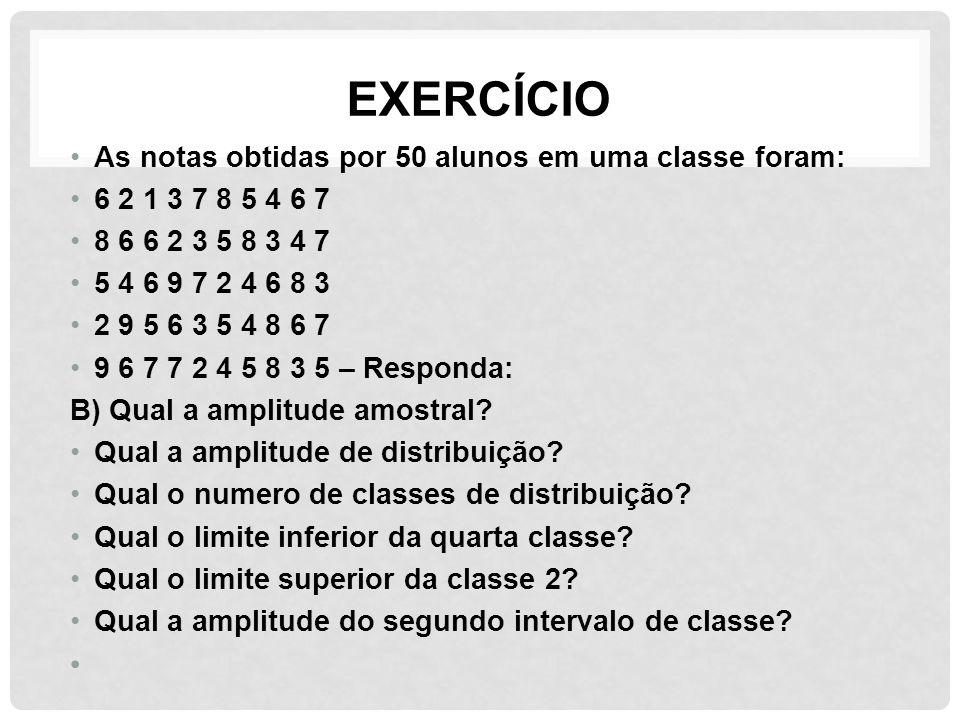Exercício As notas obtidas por 50 alunos em uma classe foram: