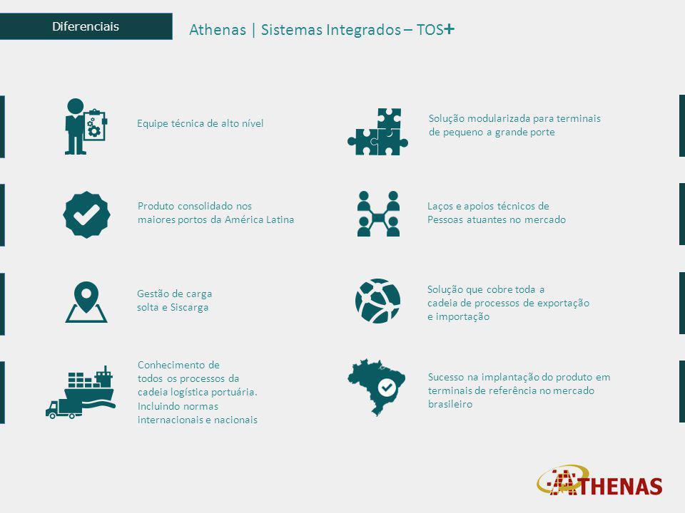 Athenas | Sistemas Integrados – TOS+
