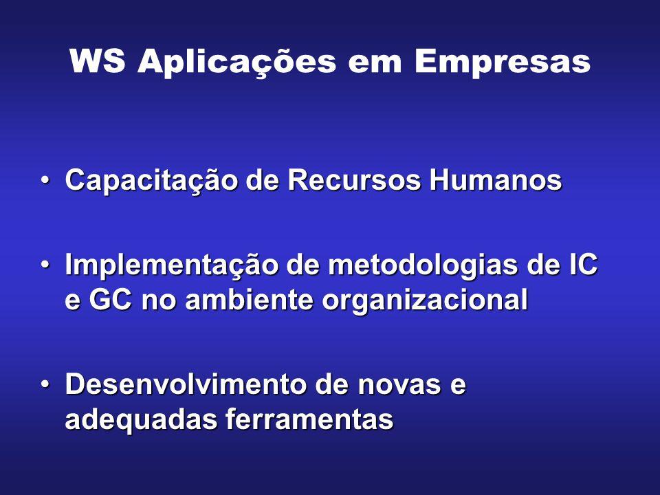 WS Aplicações em Empresas