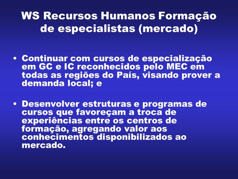 WS Recursos Humanos Formação de especialistas (mercado)