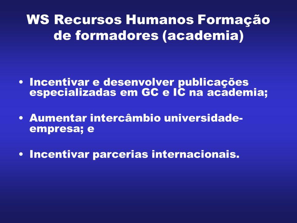 WS Recursos Humanos Formação de formadores (academia)