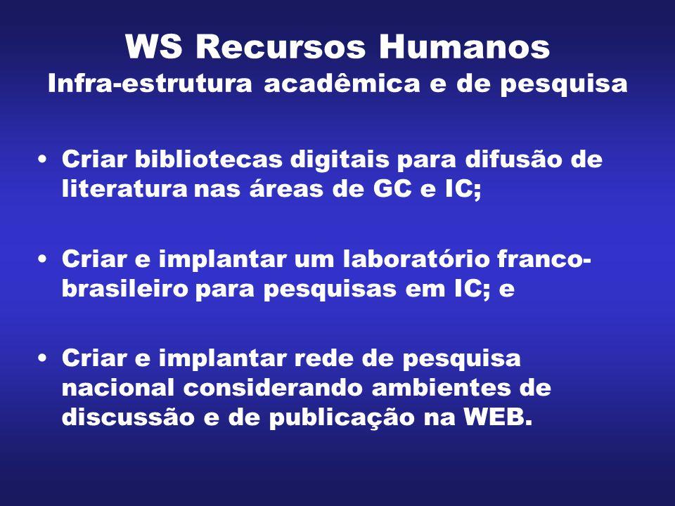 WS Recursos Humanos Infra-estrutura acadêmica e de pesquisa