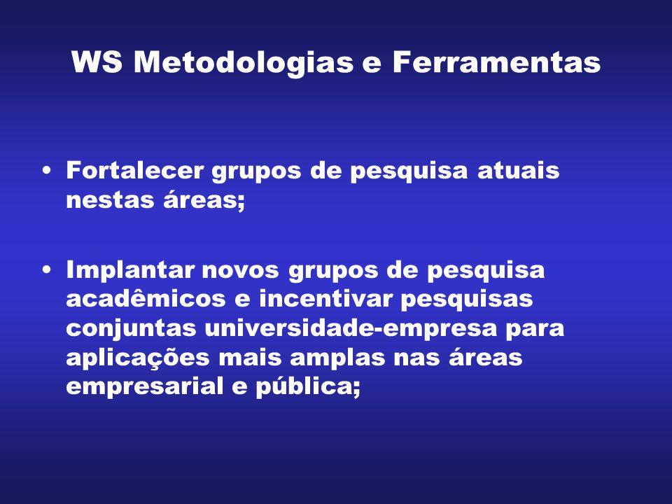 WS Metodologias e Ferramentas