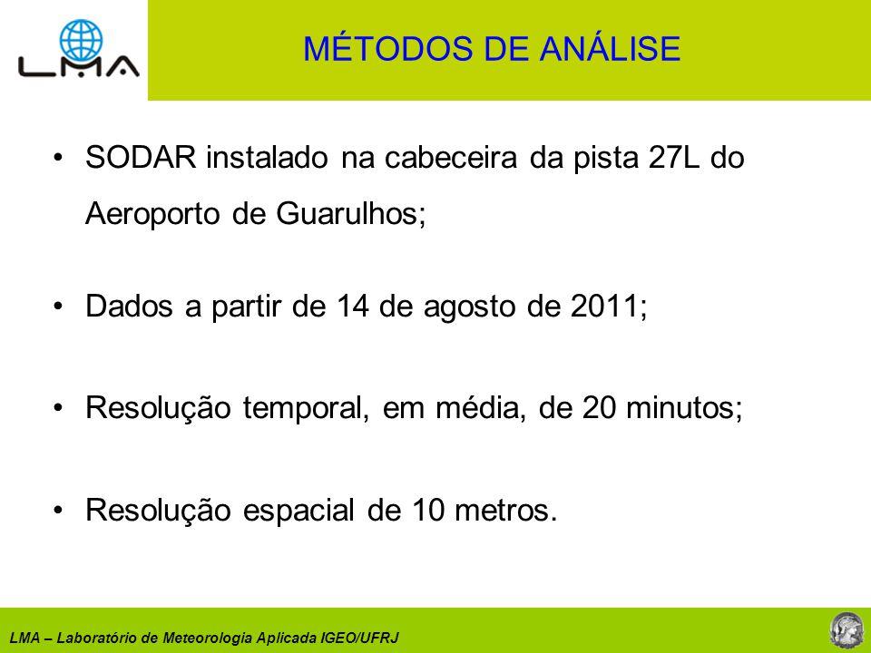 MÉTODOS DE ANÁLISE SODAR instalado na cabeceira da pista 27L do Aeroporto de Guarulhos; Dados a partir de 14 de agosto de 2011;