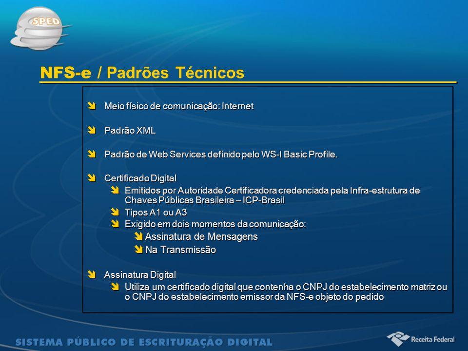NFS-e / Padrões Técnicos