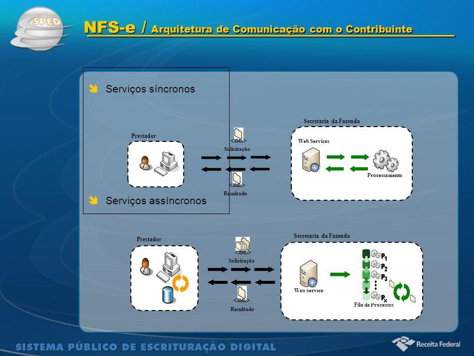 NFS-e / Arquitetura de Comunicação com o Contribuinte