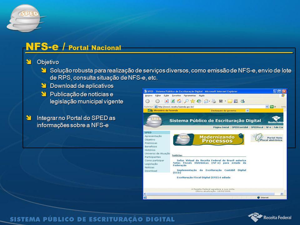 NFS-e / Portal Nacional