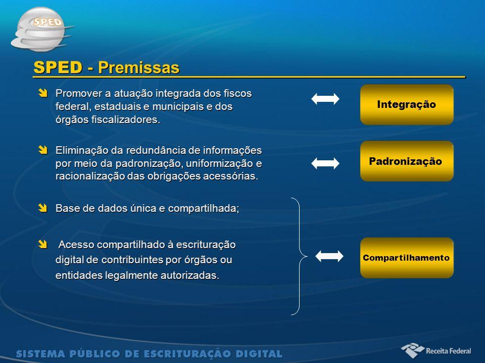 SPED - Premissas Promover a atuação integrada dos fiscos federal, estaduais e municipais e dos órgãos fiscalizadores.