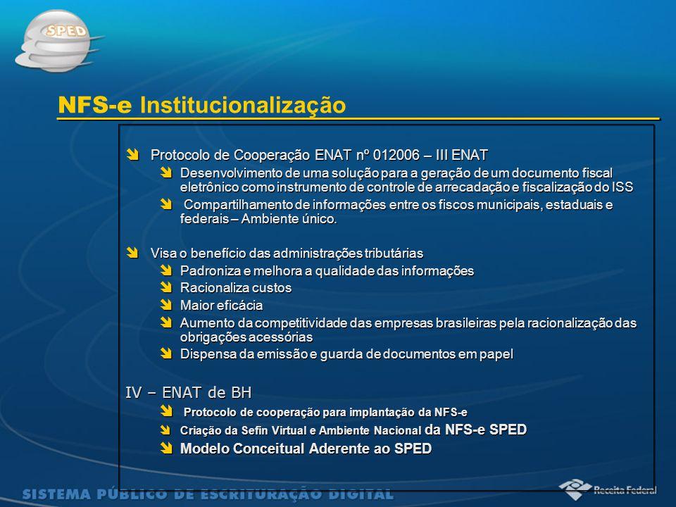 NFS-e Institucionalização