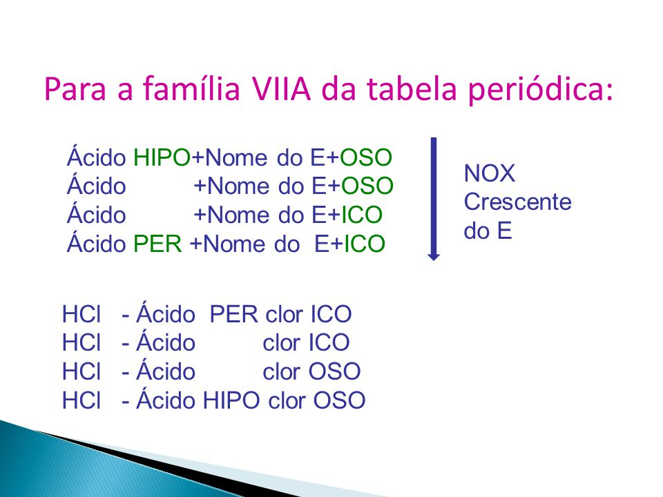 Para a família VIIA da tabela periódica: