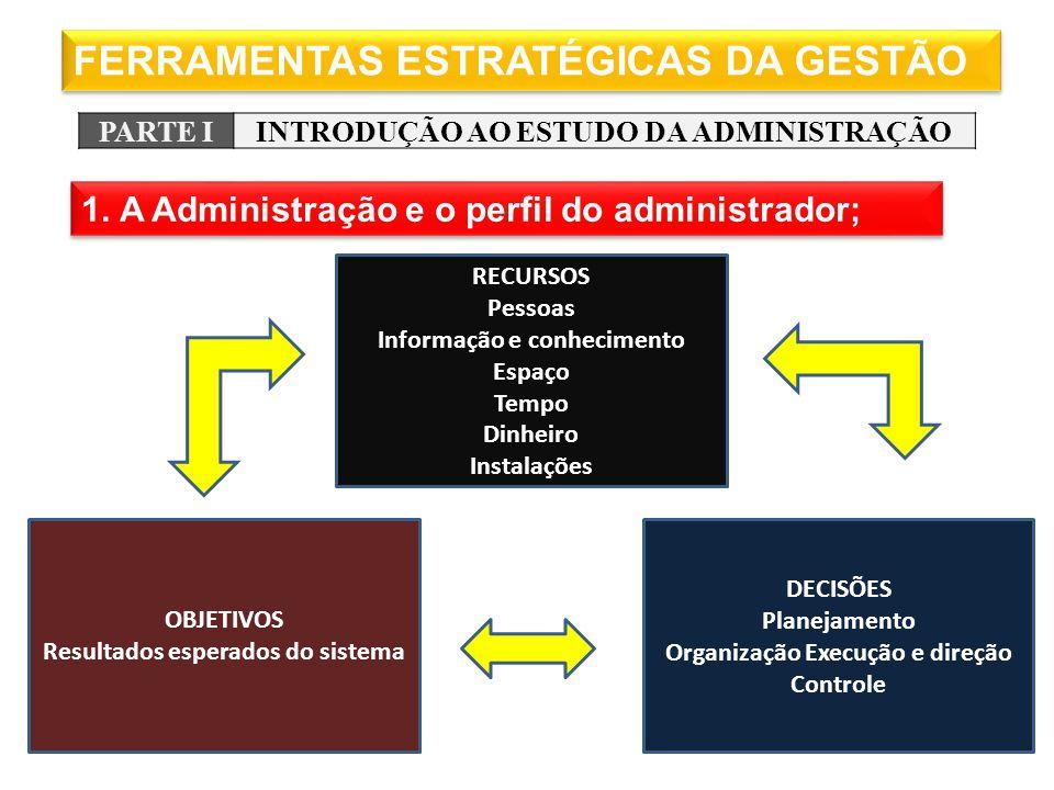 FERRAMENTAS ESTRATÉGICAS DA GESTÃO