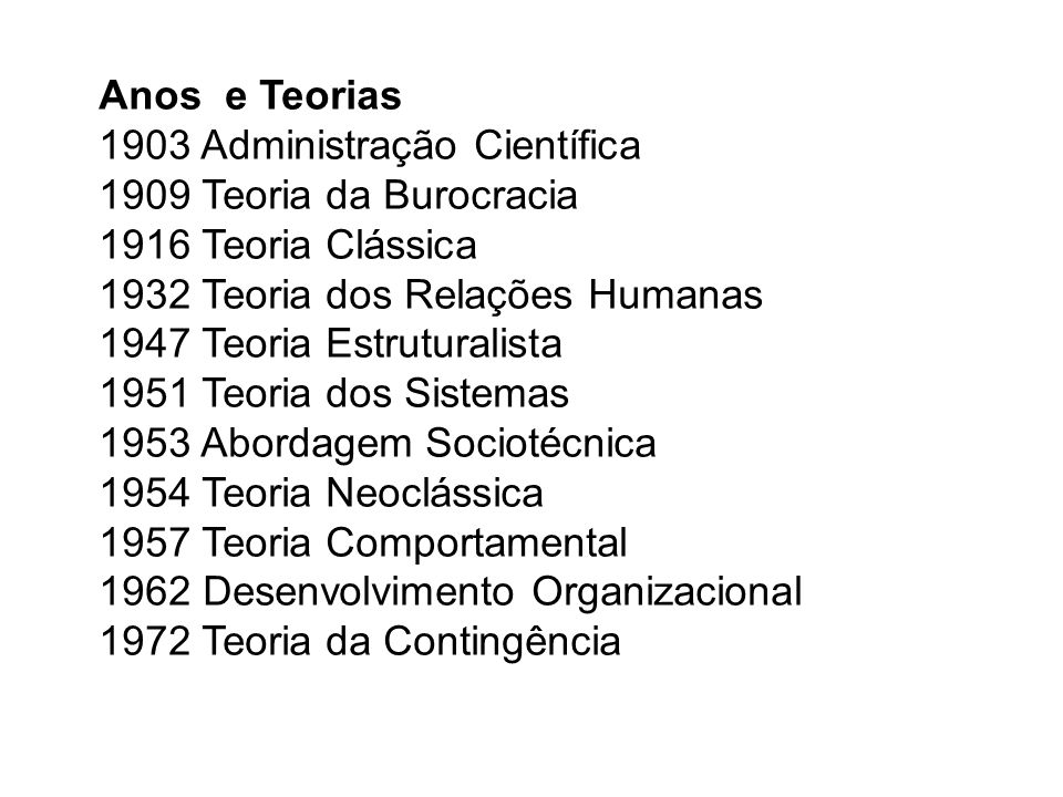 Anos e Teorias 1903 Administração Científica. 1909 Teoria da Burocracia. 1916 Teoria Clássica. 1932 Teoria dos Relações Humanas.