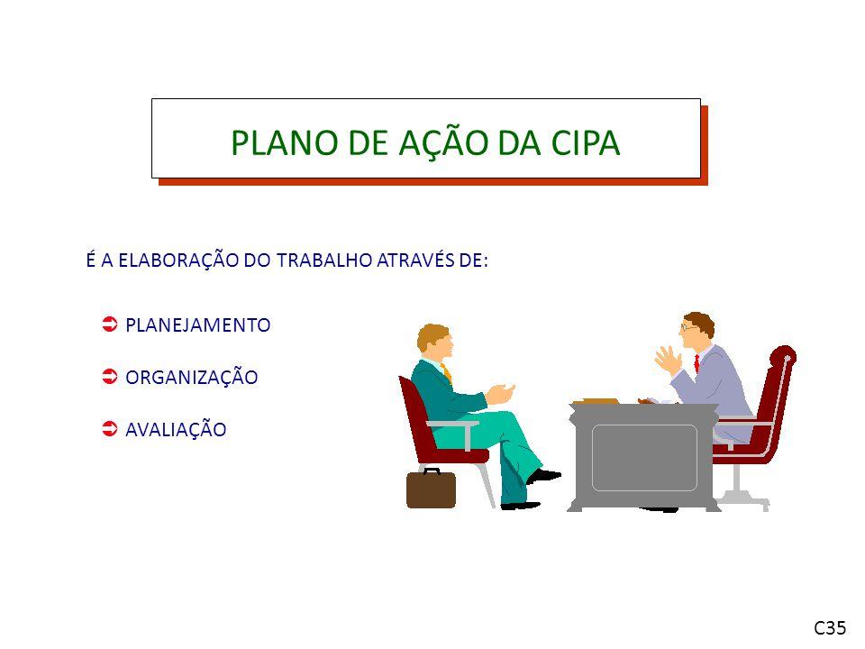 PLANO DE AÇÃO DA CIPA É A ELABORAÇÃO DO TRABALHO ATRAVÉS DE: