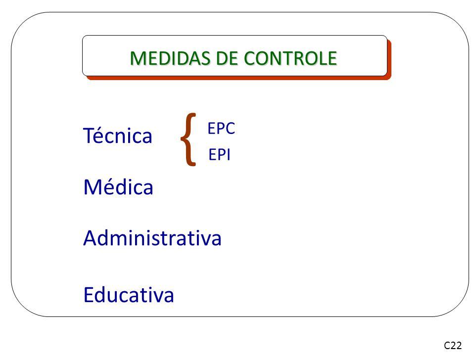 { Técnica Médica Administrativa Educativa MEDIDAS DE CONTROLE EPC EPI