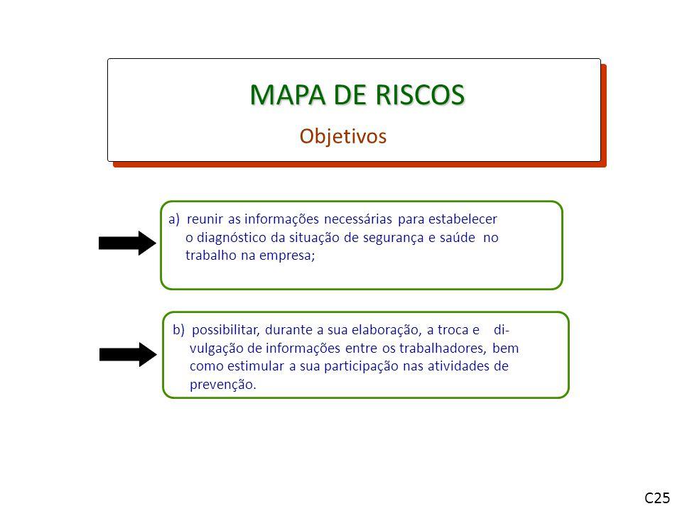 MAPA DE RISCOS Objetivos C25