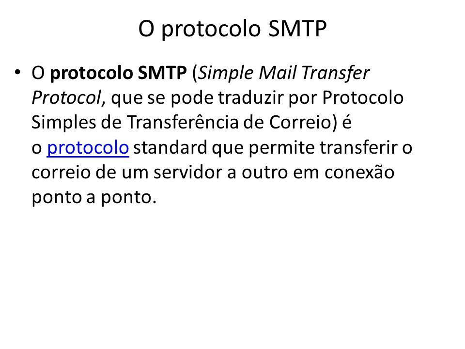 O protocolo SMTP