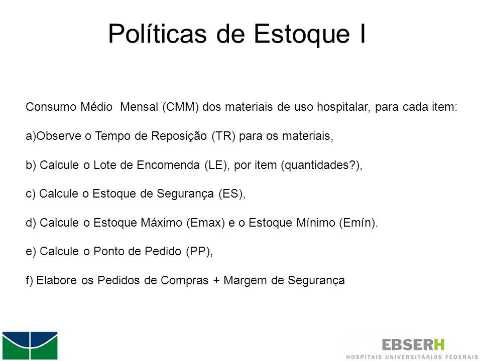 Políticas de Estoque I Consumo Médio Mensal (CMM) dos materiais de uso hospitalar, para cada item: