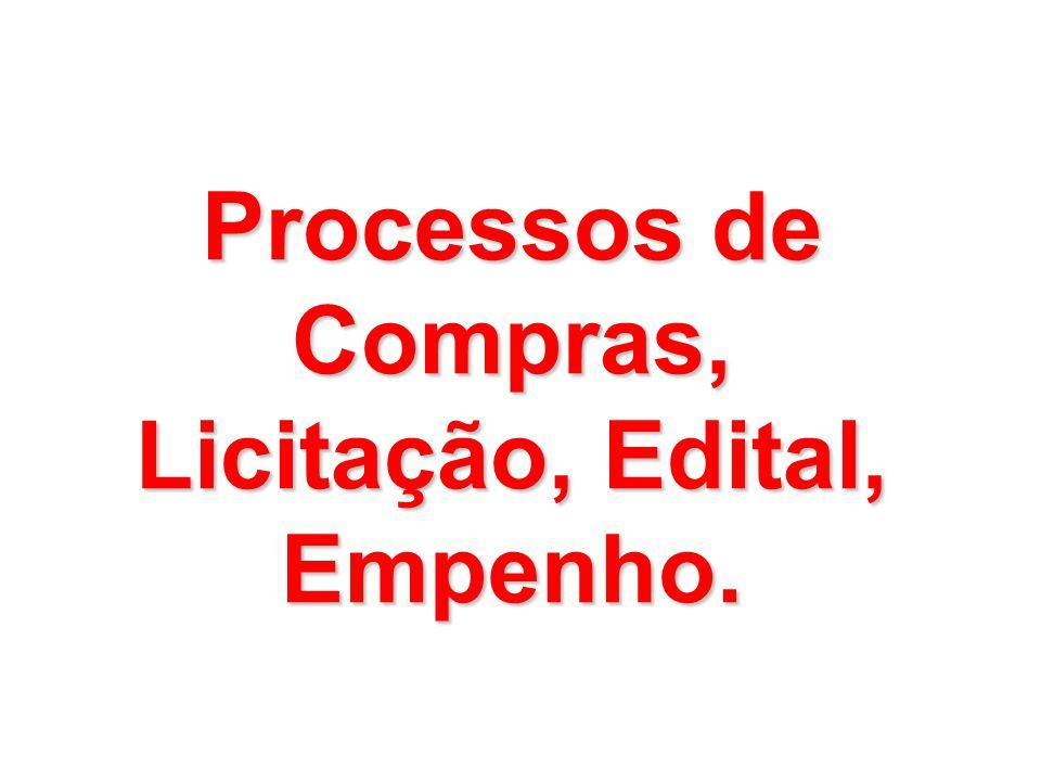 Processos de Compras, Licitação, Edital, Empenho.