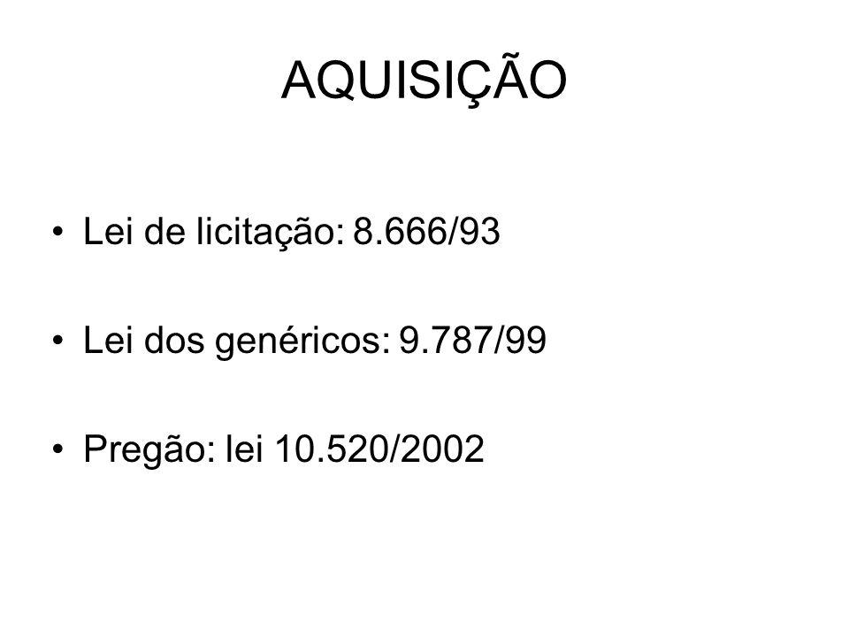 AQUISIÇÃO Lei de licitação: 8.666/93 Lei dos genéricos: 9.787/99