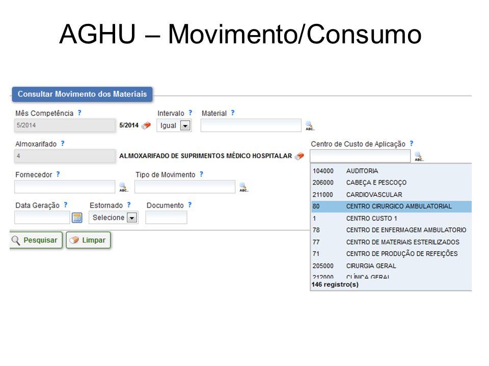 AGHU – Movimento/Consumo