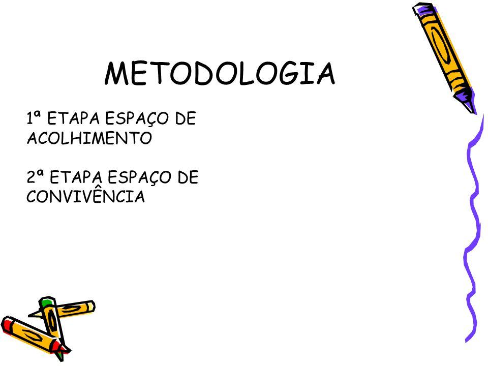 METODOLOGIA 1ª ETAPA ESPAÇO DE ACOLHIMENTO