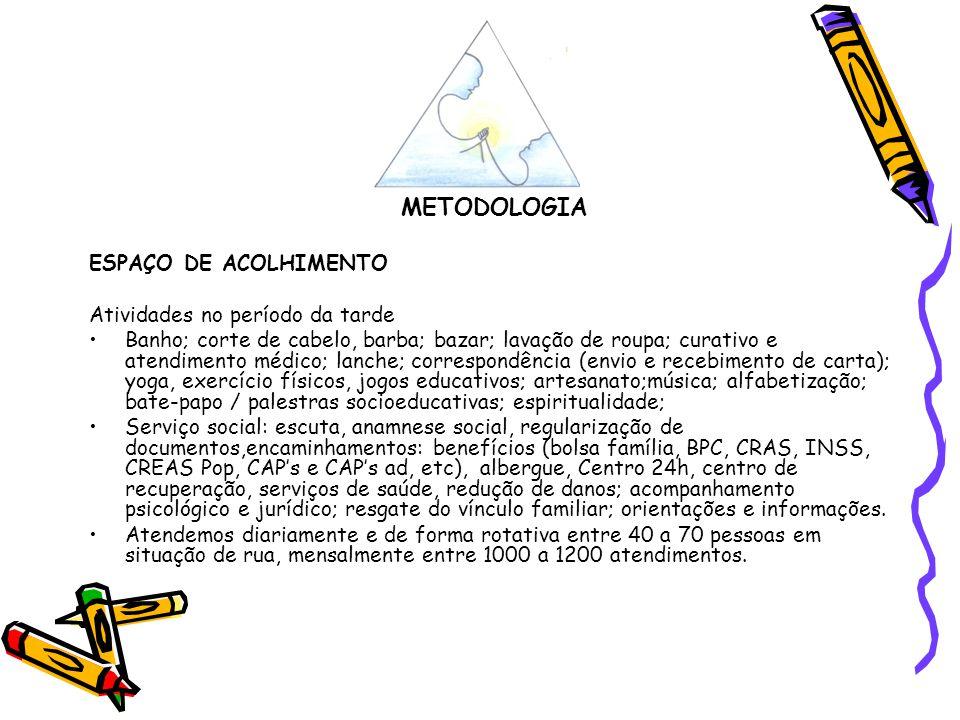 METODOLOGIA ESPAÇO DE ACOLHIMENTO Atividades no período da tarde