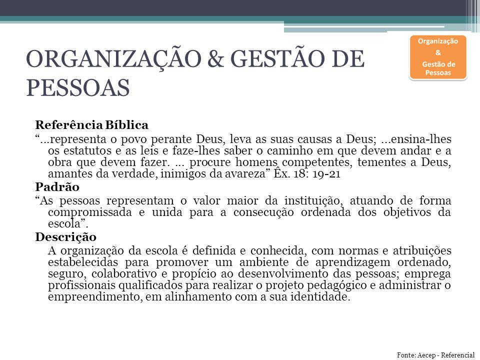ORGANIZAÇÃO & GESTÃO DE PESSOAS