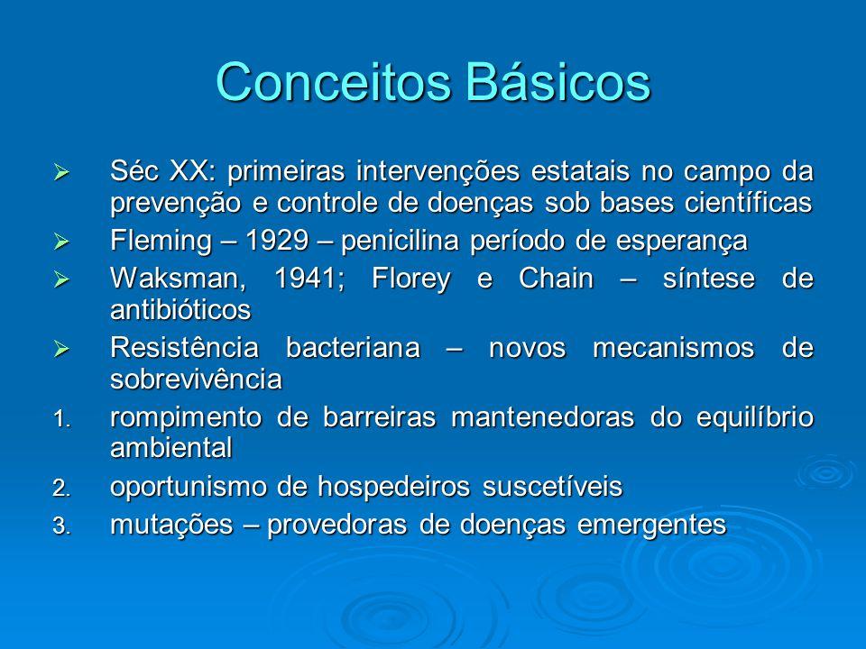 Conceitos Básicos Séc XX: primeiras intervenções estatais no campo da prevenção e controle de doenças sob bases científicas.
