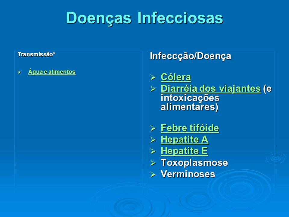 Doenças Infecciosas Infeccção/Doença Cólera