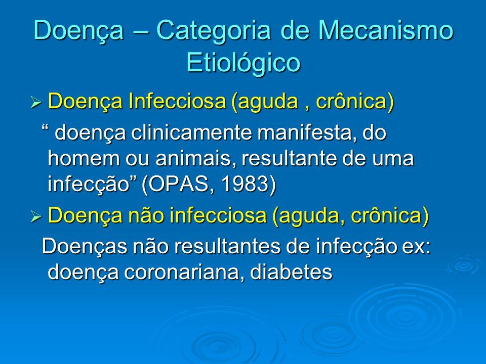 Doença – Categoria de Mecanismo Etiológico