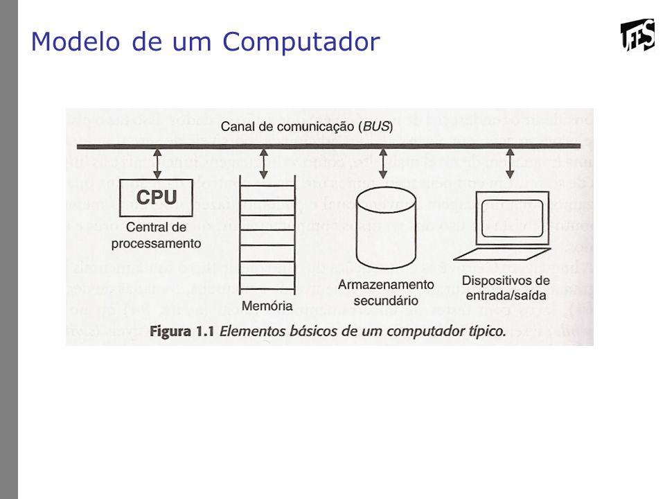 Modelo de um Computador