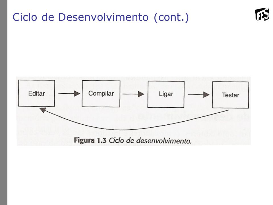 Ciclo de Desenvolvimento (cont.)