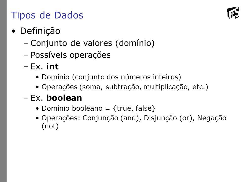 Tipos de Dados Definição Conjunto de valores (domínio)