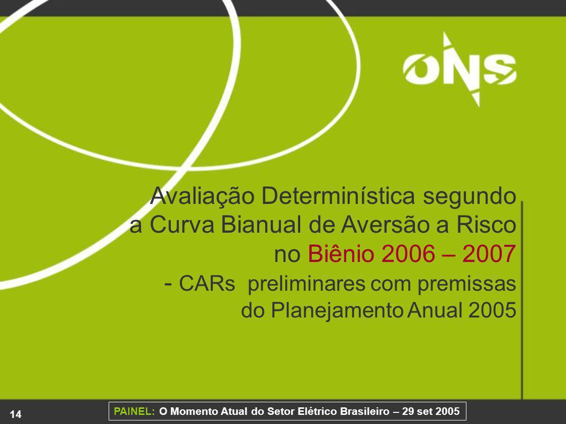Avaliação Determinística segundo a Curva Bianual de Aversão a Risco no Biênio 2006 – 2007 - CARs preliminares com premissas do Planejamento Anual 2005