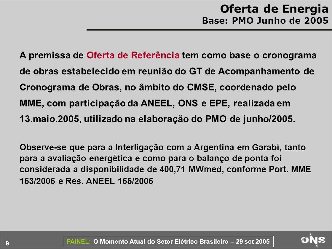 Oferta de Energia Base: PMO Junho de 2005