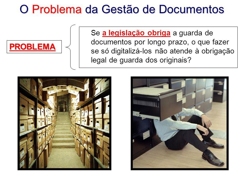 O Problema da Gestão de Documentos