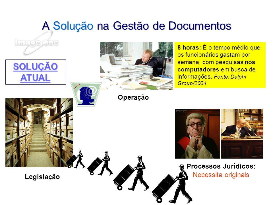 A Solução na Gestão de Documentos