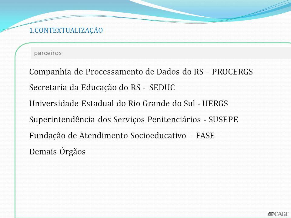 Companhia de Processamento de Dados do RS – PROCERGS