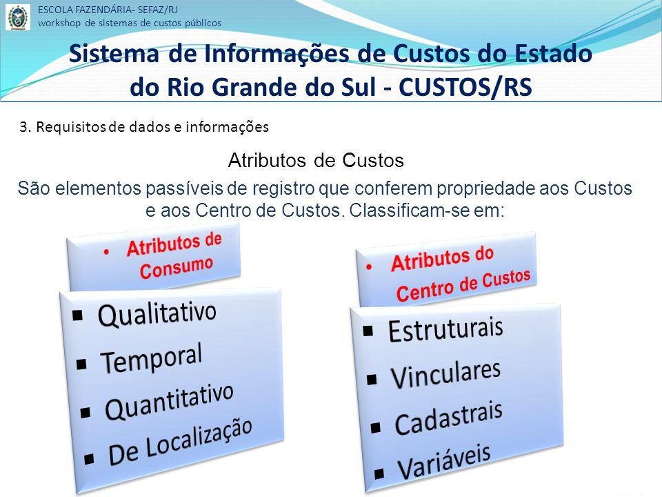 Qualitativo Temporal Estruturais Vinculares Quantitativo Cadastrais