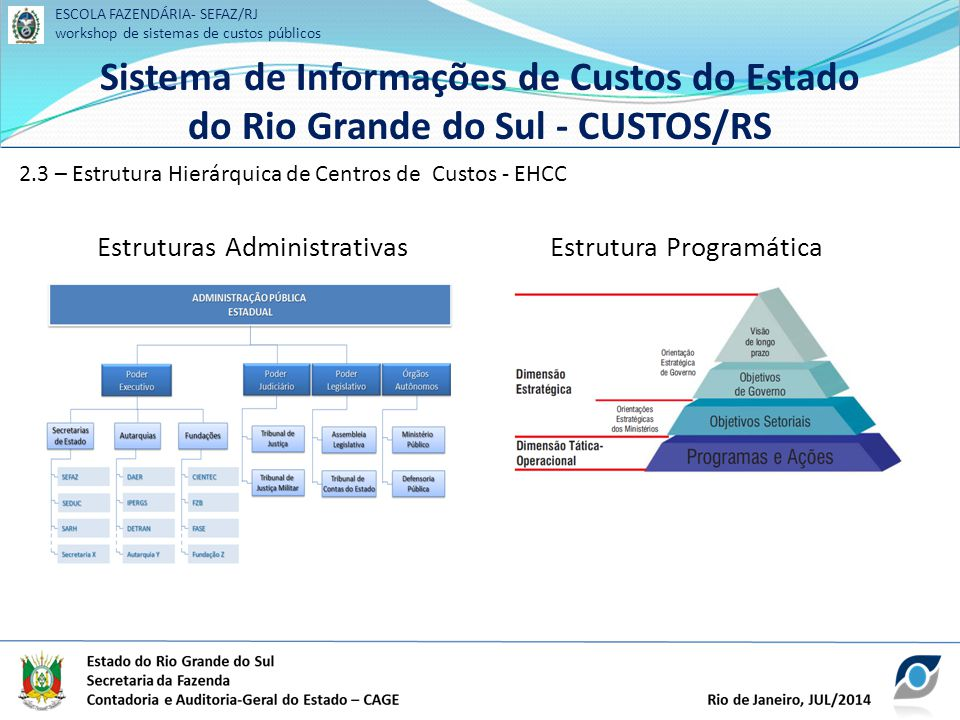 ESCOLA FAZENDÁRIA- SEFAZ/RJ workshop de sistemas de custos públicos