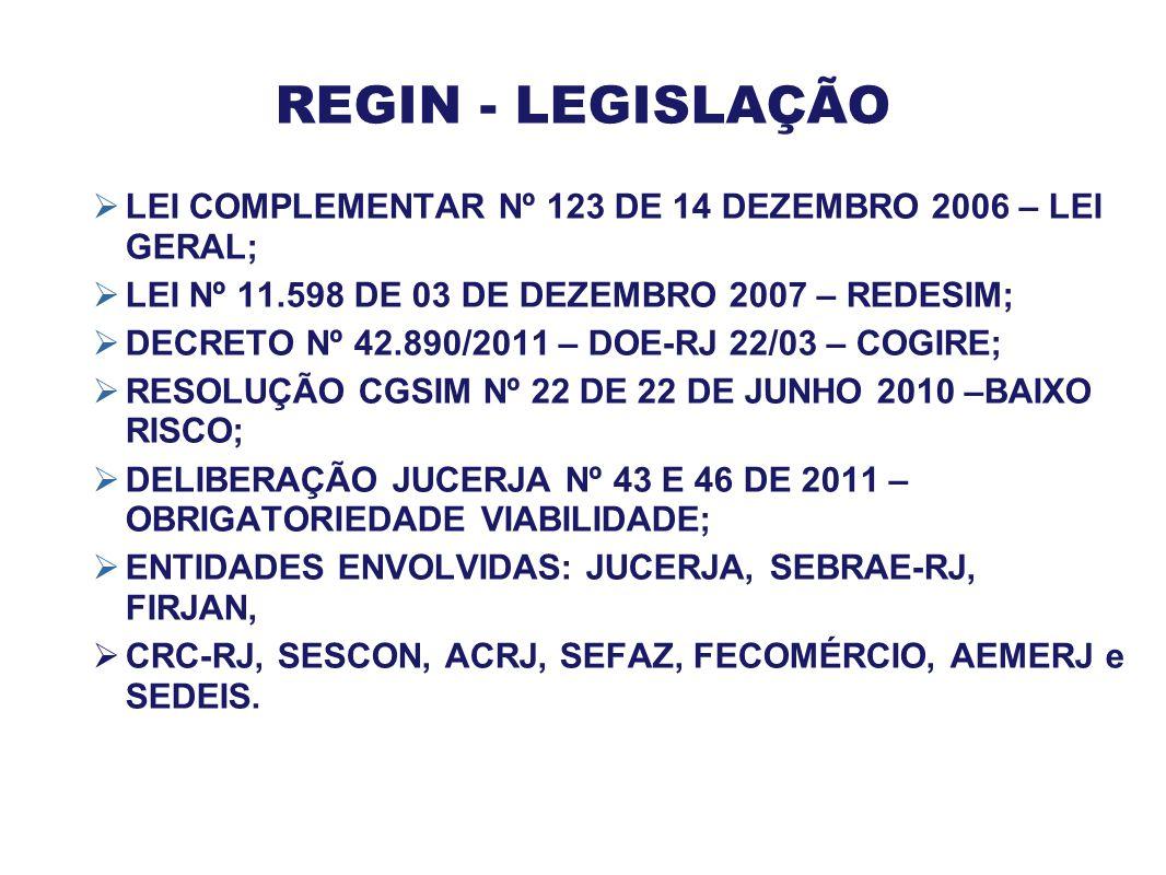 REGIN - LEGISLAÇÃO LEI COMPLEMENTAR Nº 123 DE 14 DEZEMBRO 2006 – LEI GERAL; LEI Nº 11.598 DE 03 DE DEZEMBRO 2007 – REDESIM;