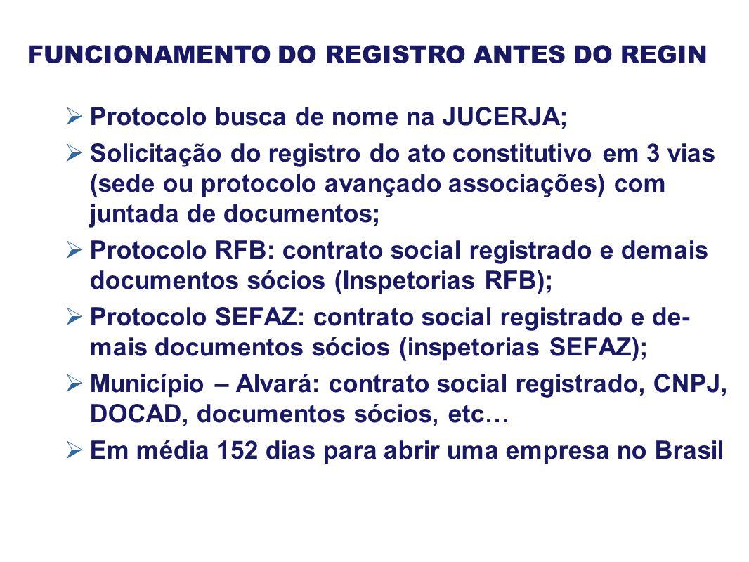 FUNCIONAMENTO DO REGISTRO ANTES DO REGIN