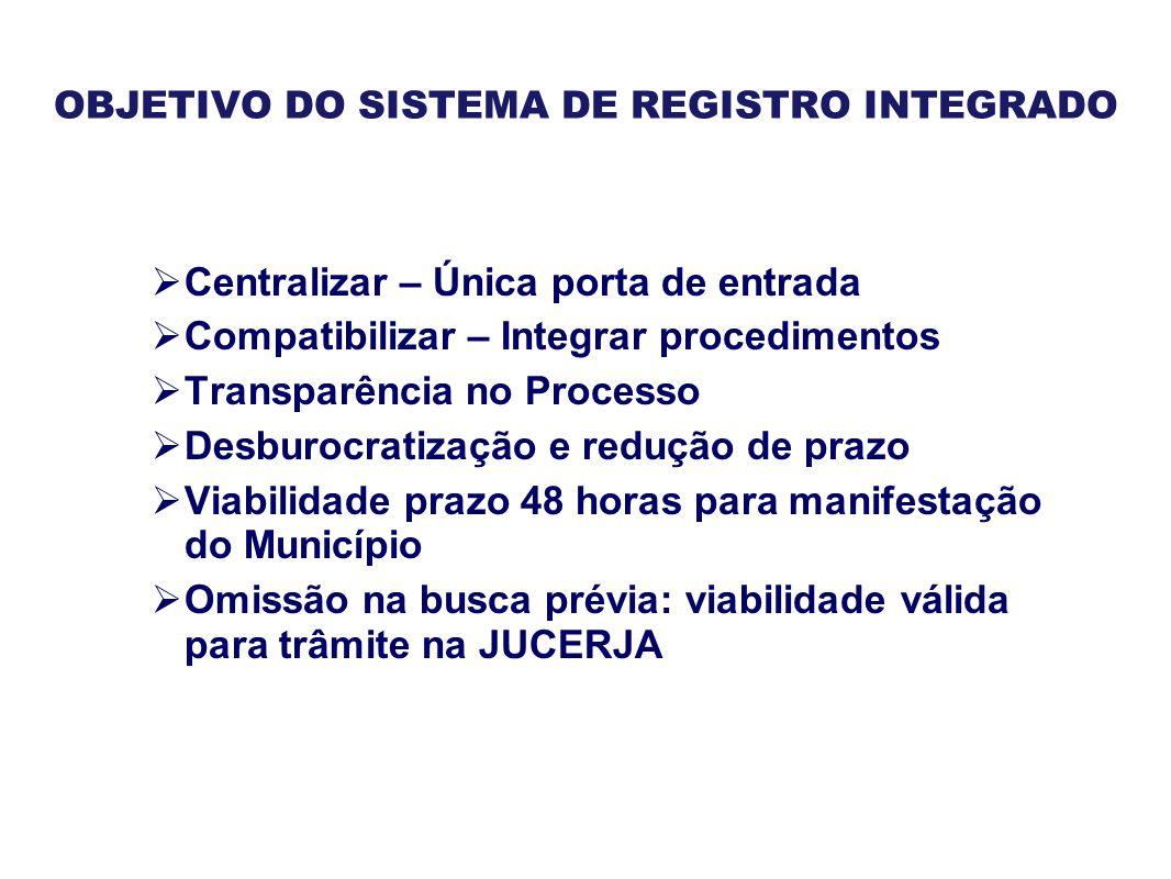OBJETIVO DO SISTEMA DE REGISTRO INTEGRADO